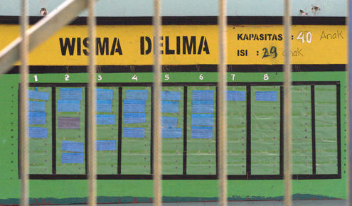 "A list of juvenile detainees in the ""Wisma Delima"" block at Tangerang Juvenile Prison"