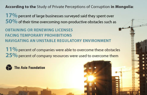 Mongolia corruption survey